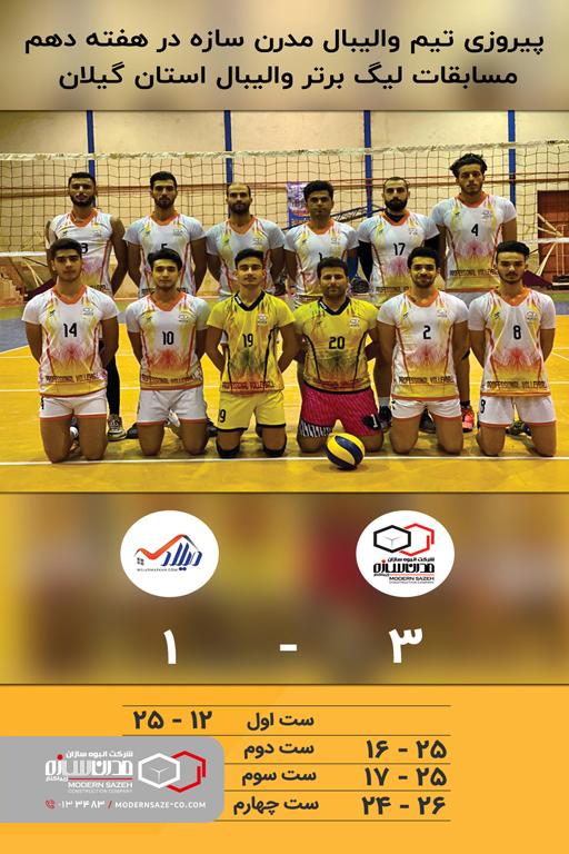 پیروزی تیم والیبال مدرن سازه در هفته دهم لیگ برتر استان گیلان